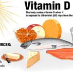 Vitamine D en krachttraining: een goede combinatie
